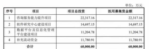 """容大科技""""中国最牛打印店""""要上市!帮98%A股公司打印上市材料,年收入3个亿"""