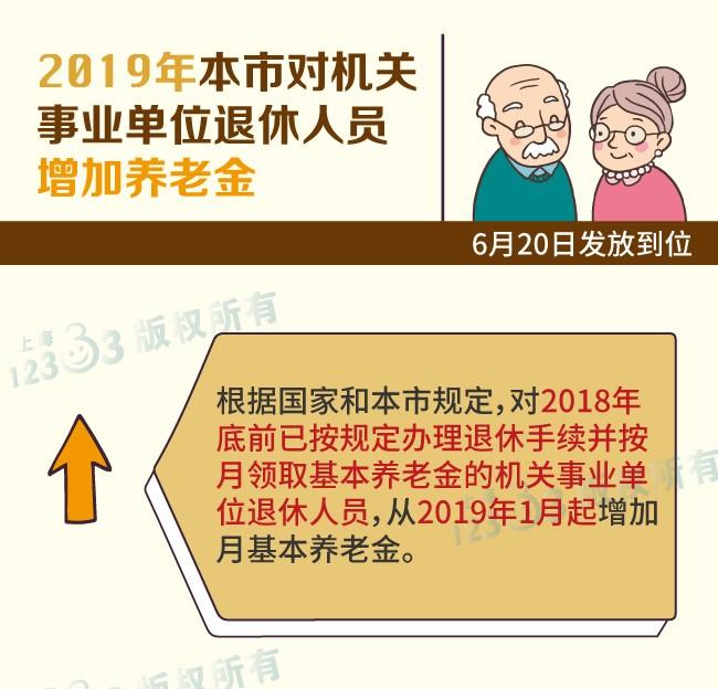 机关事业单位退休人员养老金涨了!看看你能涨多少