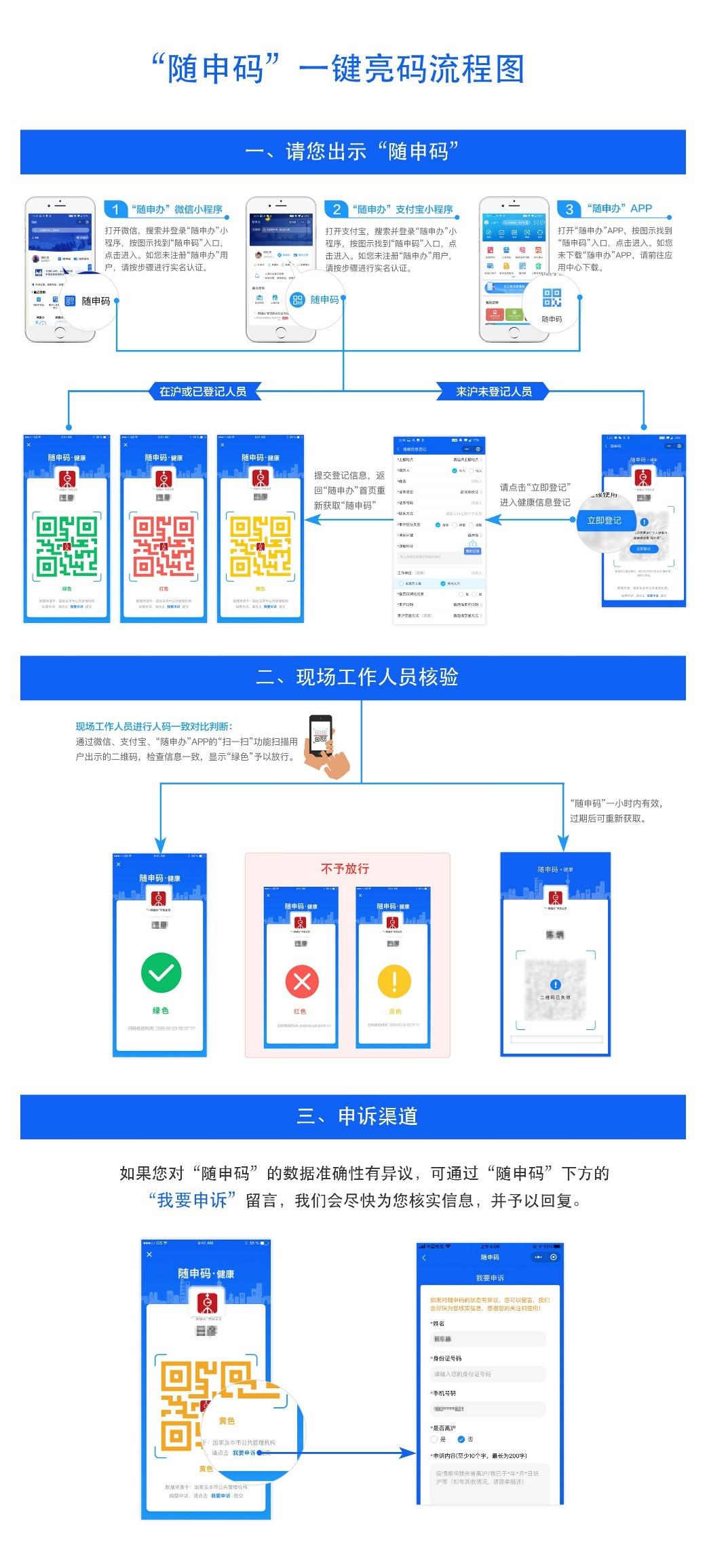 """""""绿码""""方可入内,上海各政务服务大厅明起全面启用""""随申码"""""""