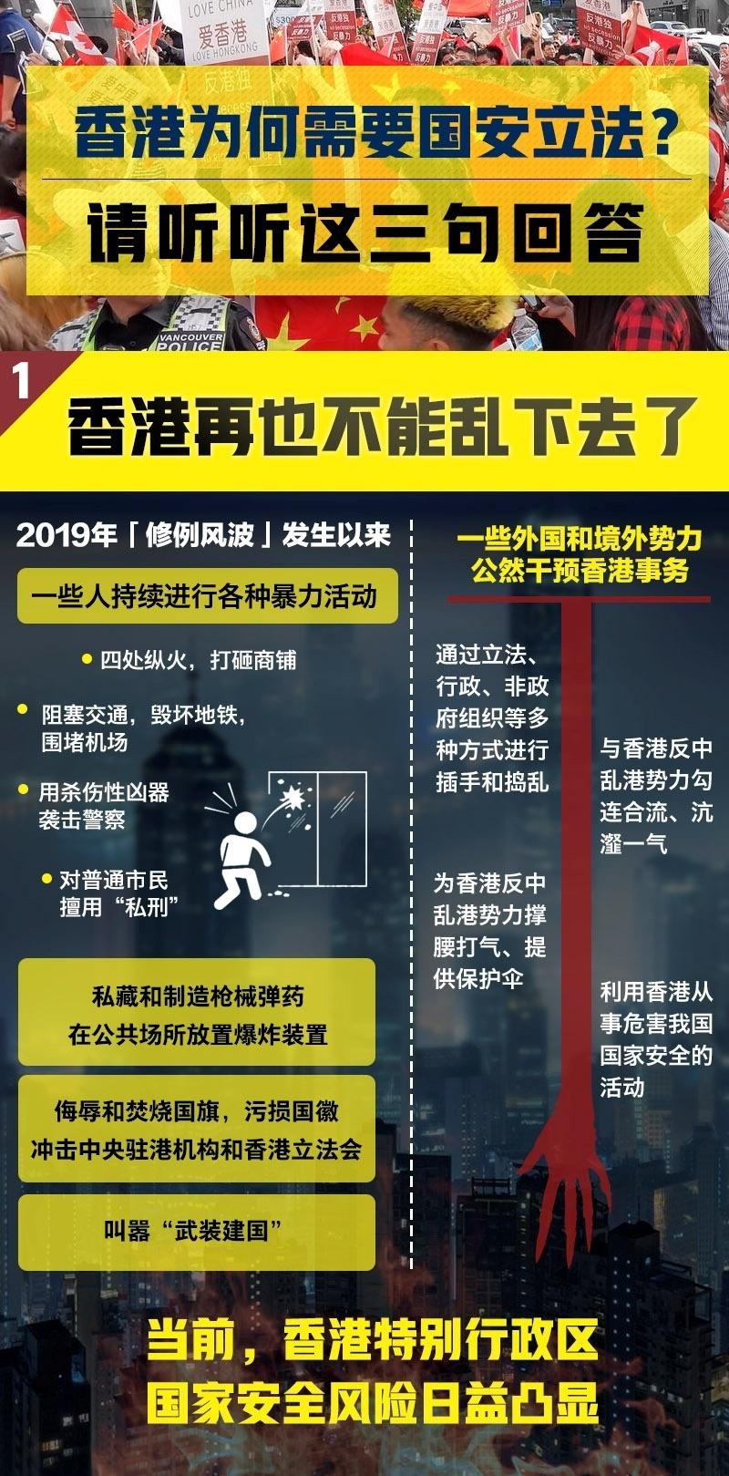 人民日报客户端|香港为何需要国安立法?请听听这三句回答