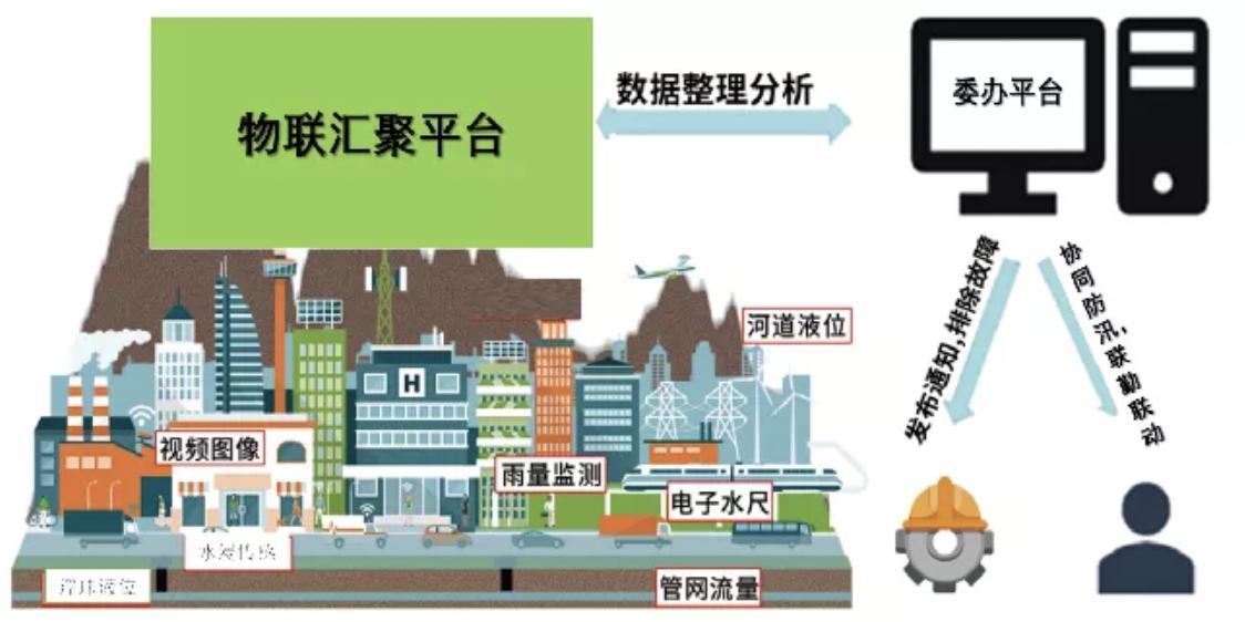 """台风""""烟花""""来袭,这些智能设备如何帮助上海排查安全隐患?"""