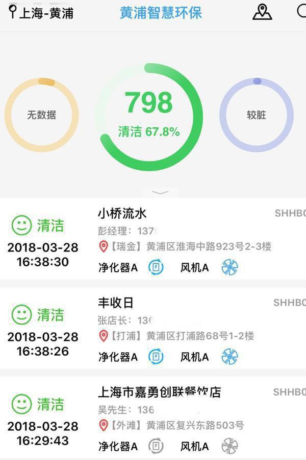 """上海再为餐饮企业""""减负"""",过去要办一个多月的手续,而今30分钟"""