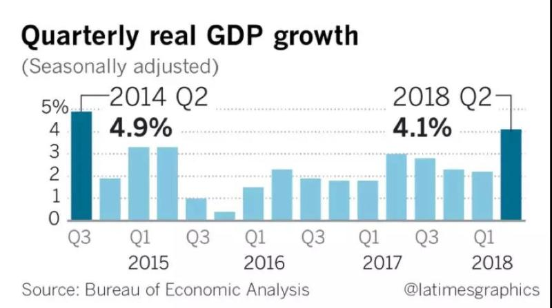 gdp不反应_超越GDP