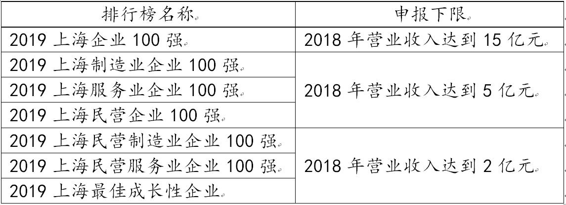 http://www.edaojz.cn/xiuxianlvyou/103980.html